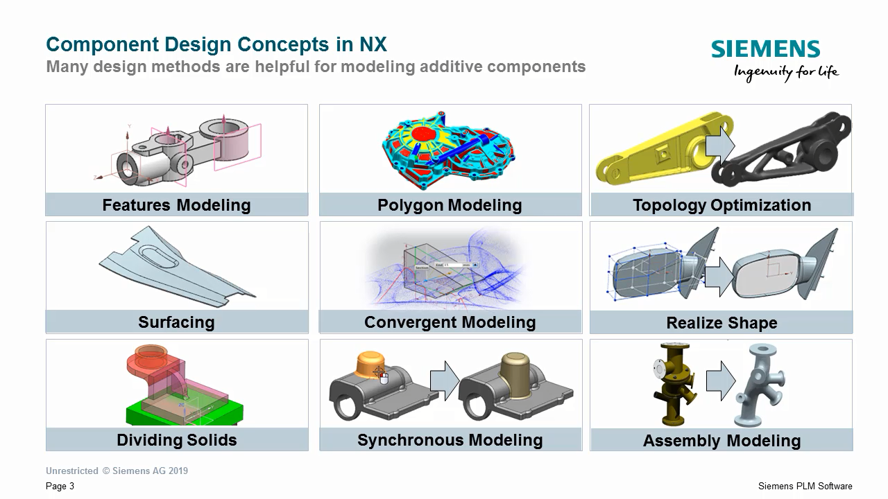 Introduction to Component Design for Additive Manufacture cover image