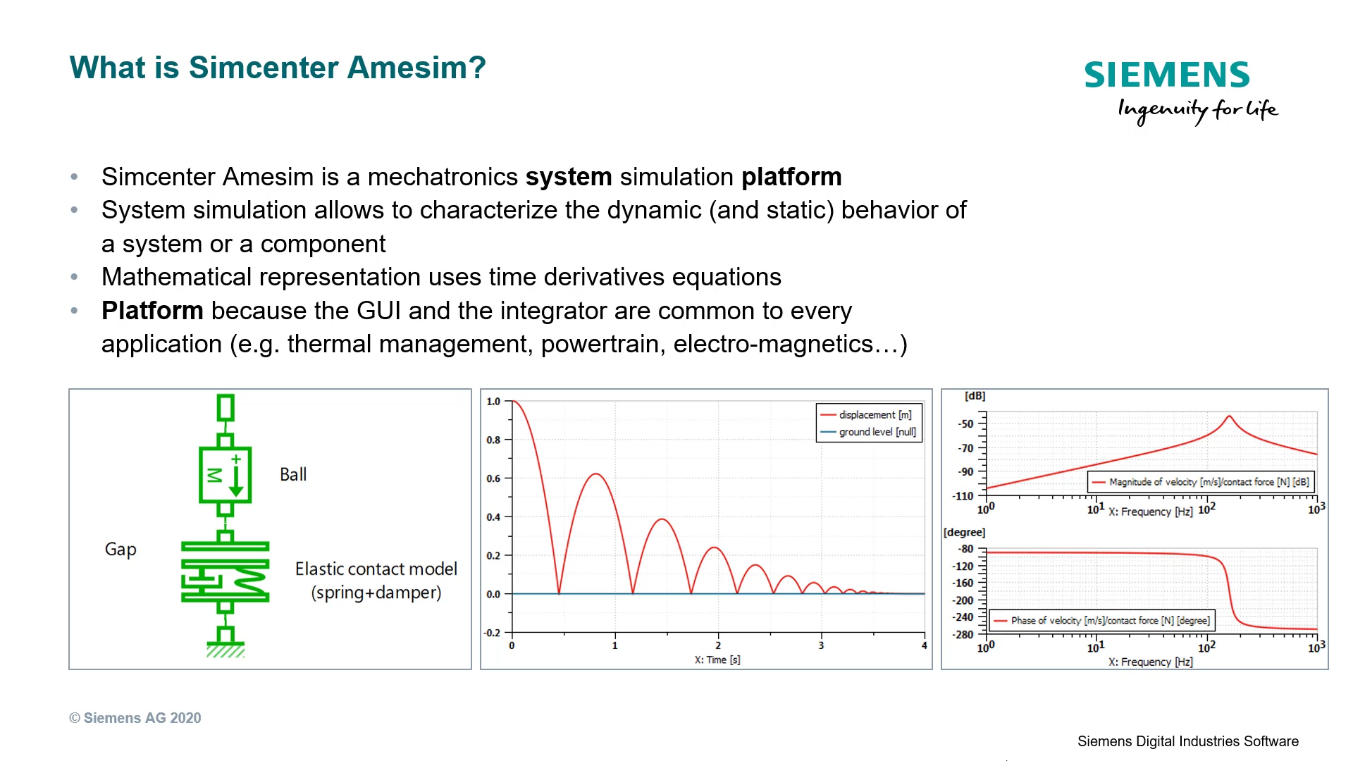 Simcenter Amesim Overview cover image