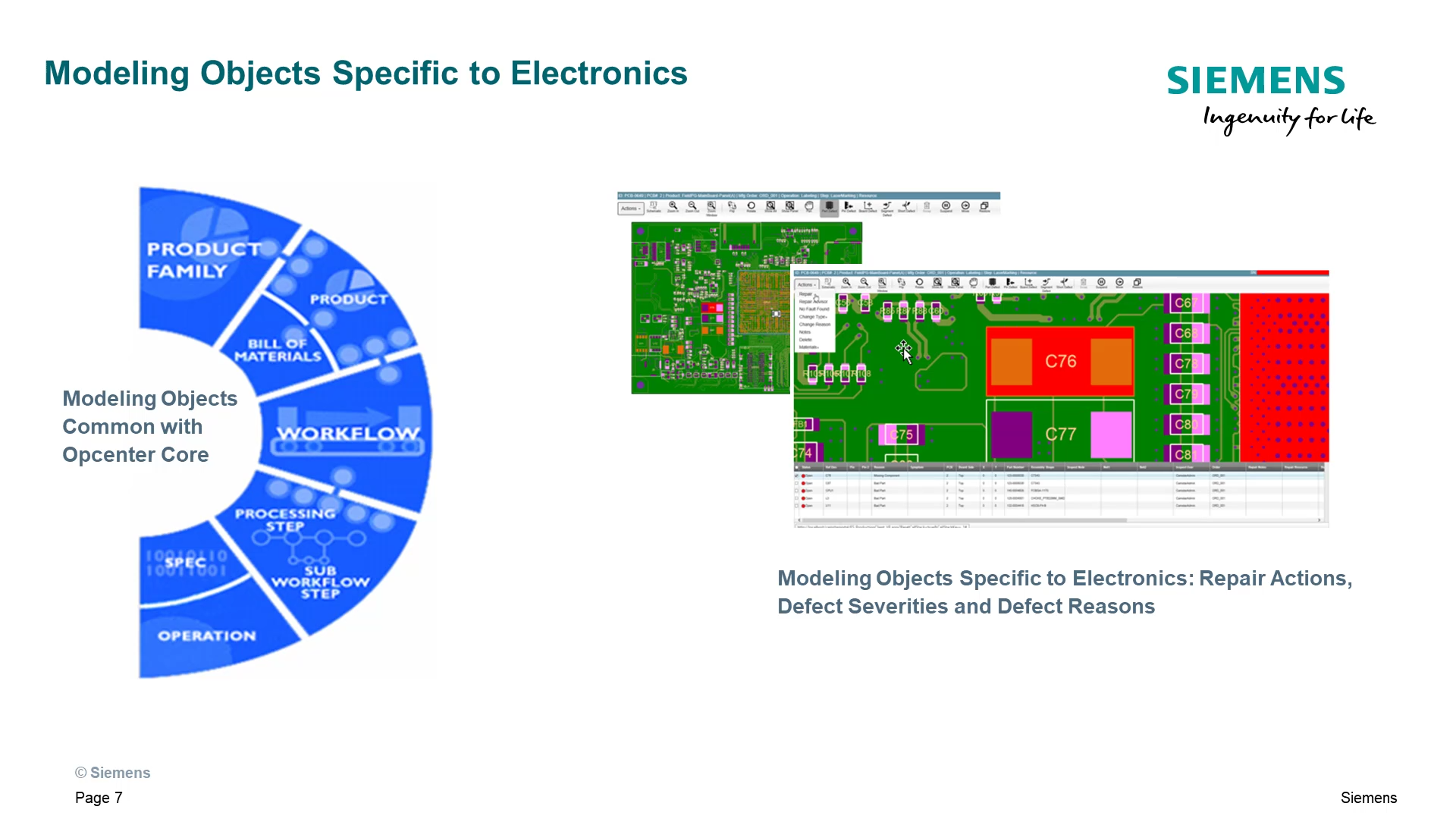Modeling Sequence and Objects Specific to Electronics cover image