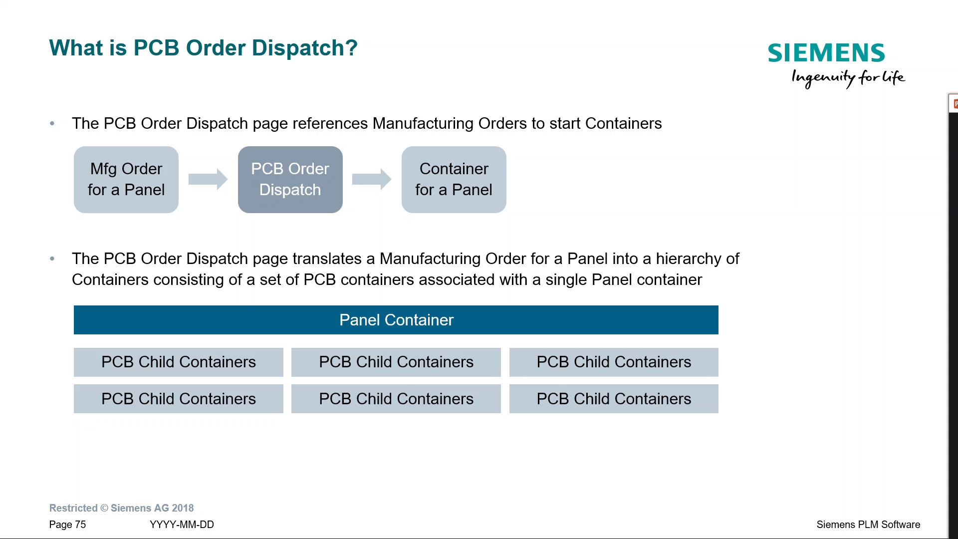 Define the purpose and key modeling relationships of the PCB Order Dispatch page cover image