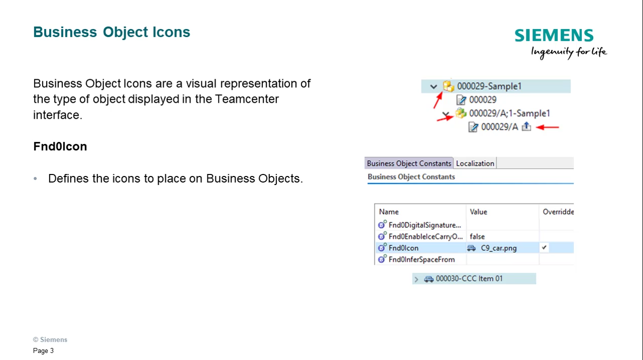 Identify business object icons cover image