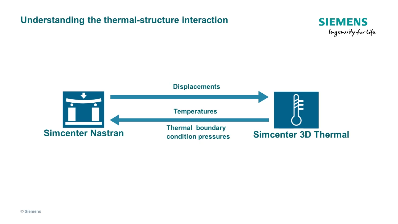 Coupled thermal-structural analysis cover image