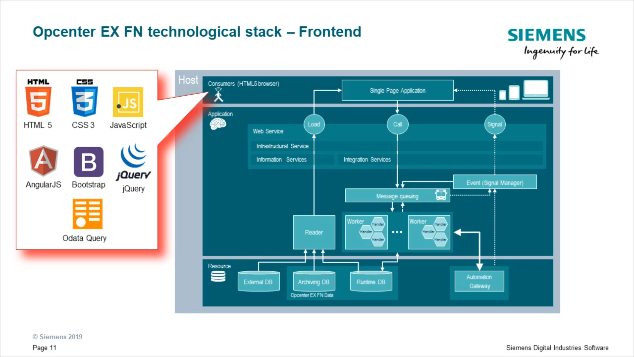 The System Architecture cover image