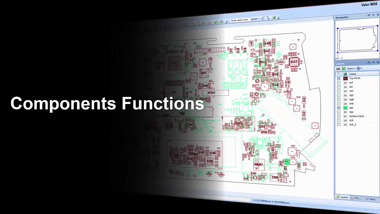 Components Functions cover image