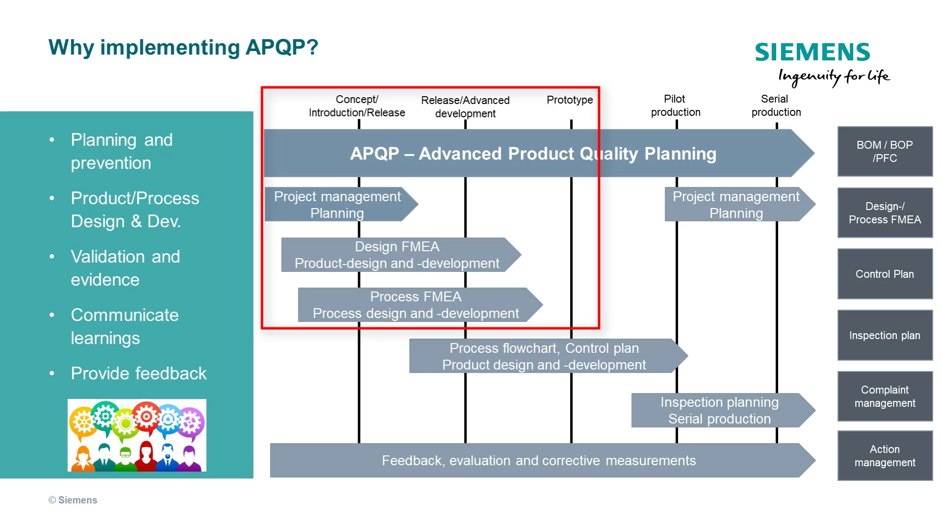 Introduction to Advanced Product Quality Planning(APQP) cover image