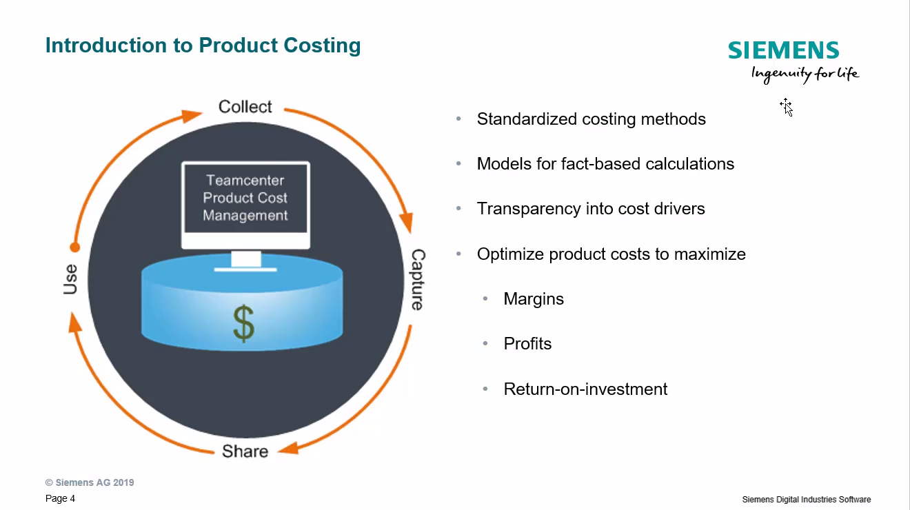 Introduction to Product Costing cover image
