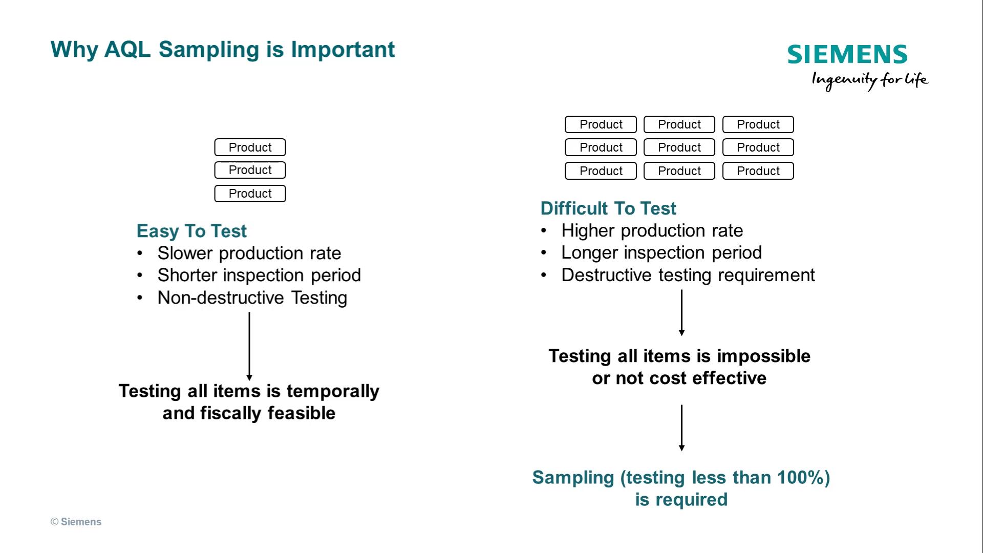Explaining AQL Sampling (BE) cover image