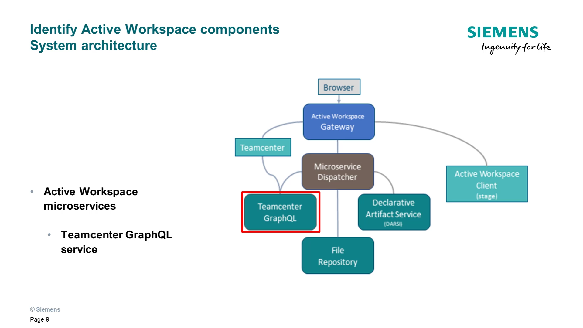 Identify the Active Workspace architecture and components cover image