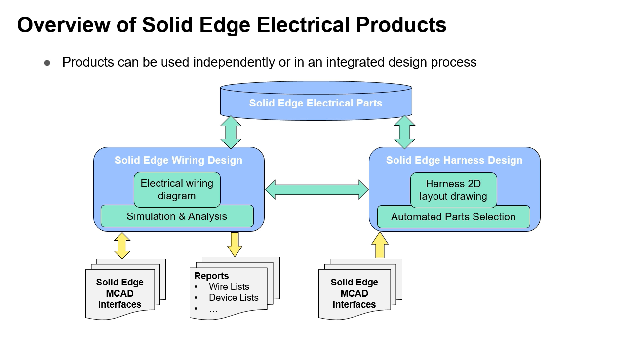 Introduction to Solid Edge Electrical cover image