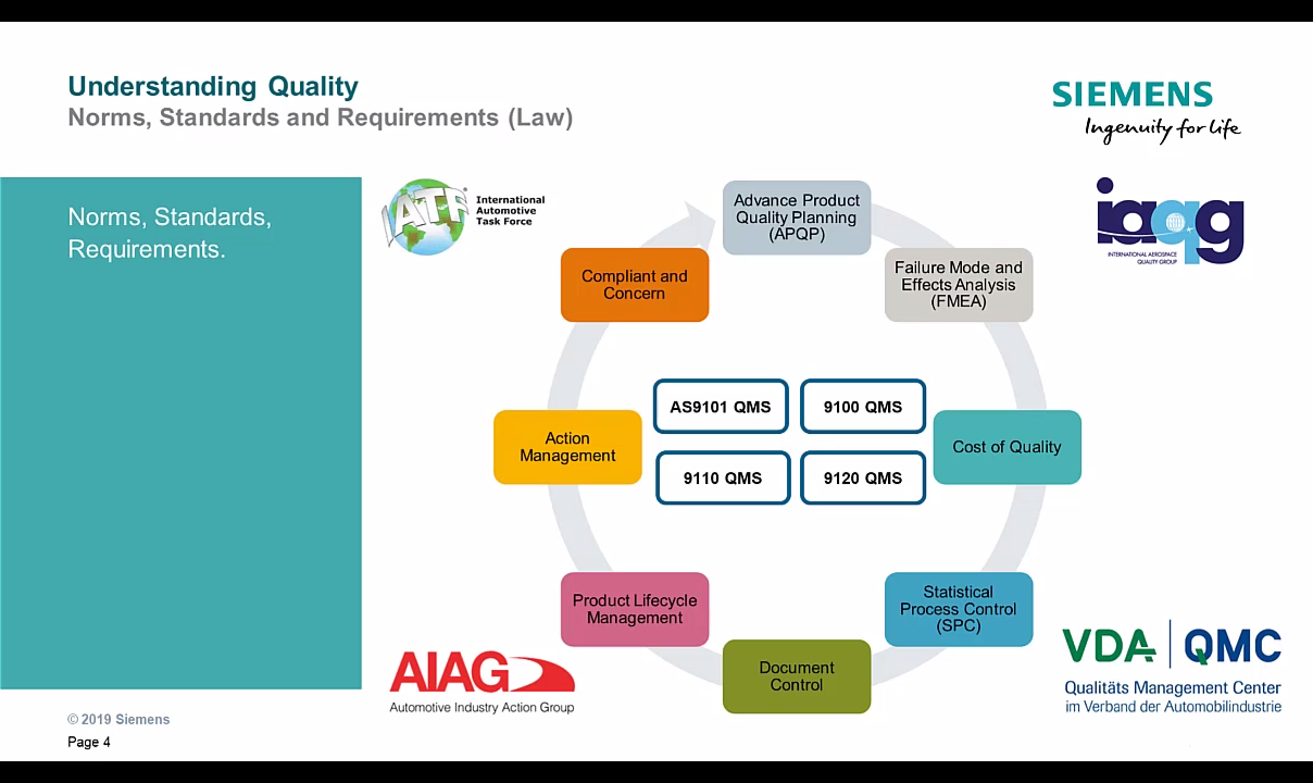 Introduction to quality management in Discrete manufacturing cover image