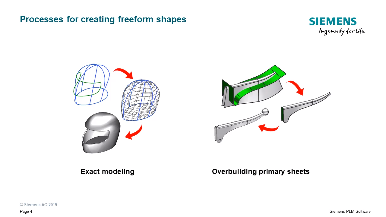 Introduction to freeform surface modeling cover image