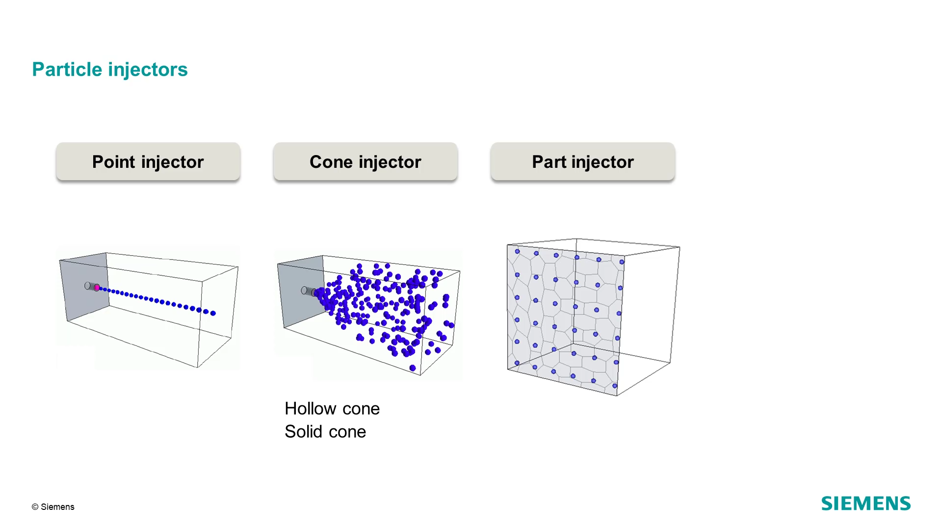 Feature highlight: Lagrangian phase injectors cover image