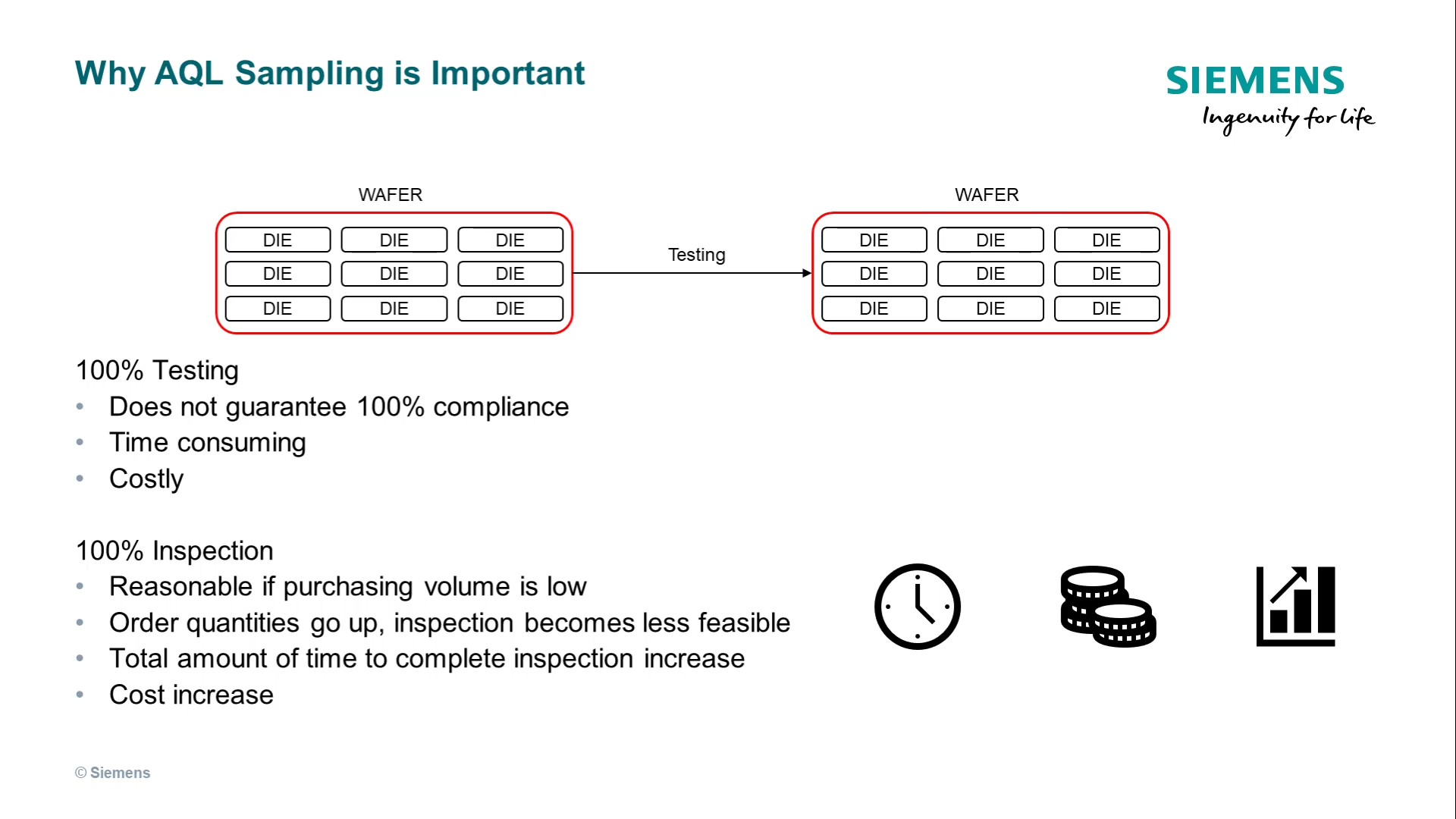 Explaining AQL Sampling (FE) cover image