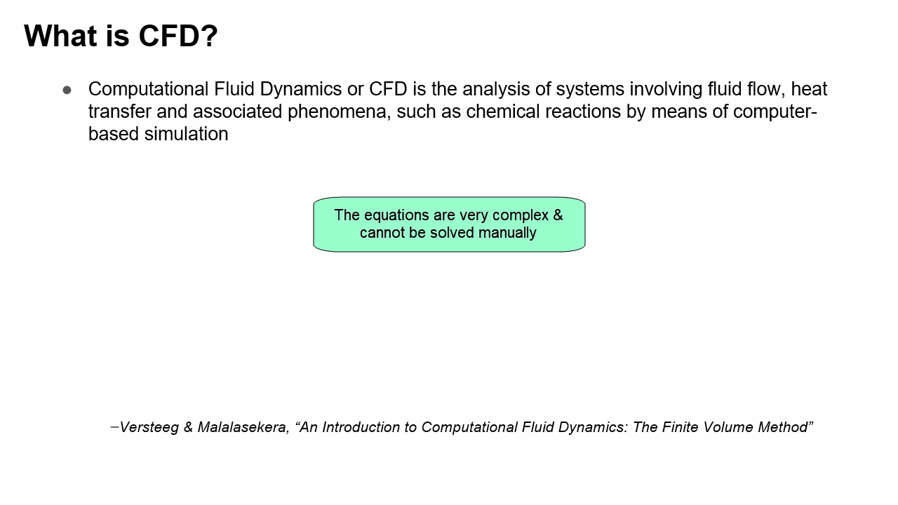 Introduction to CFD cover image