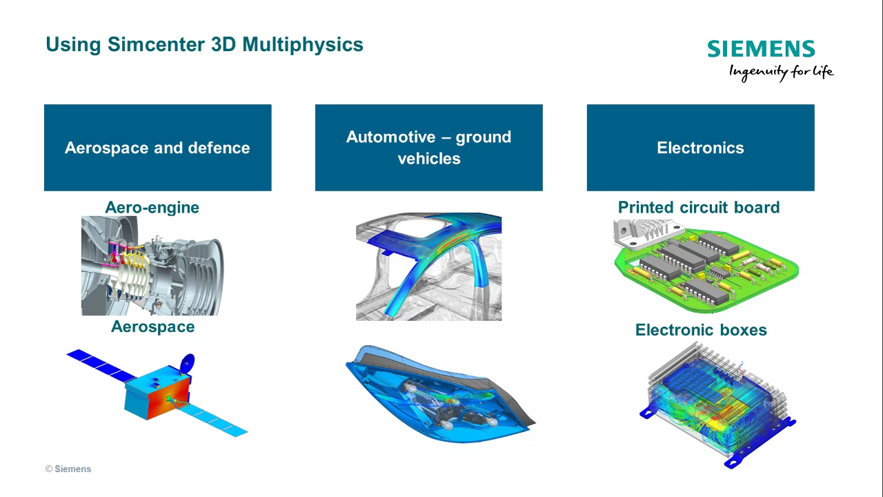 Introducing Simcenter 3D Multiphysics cover image