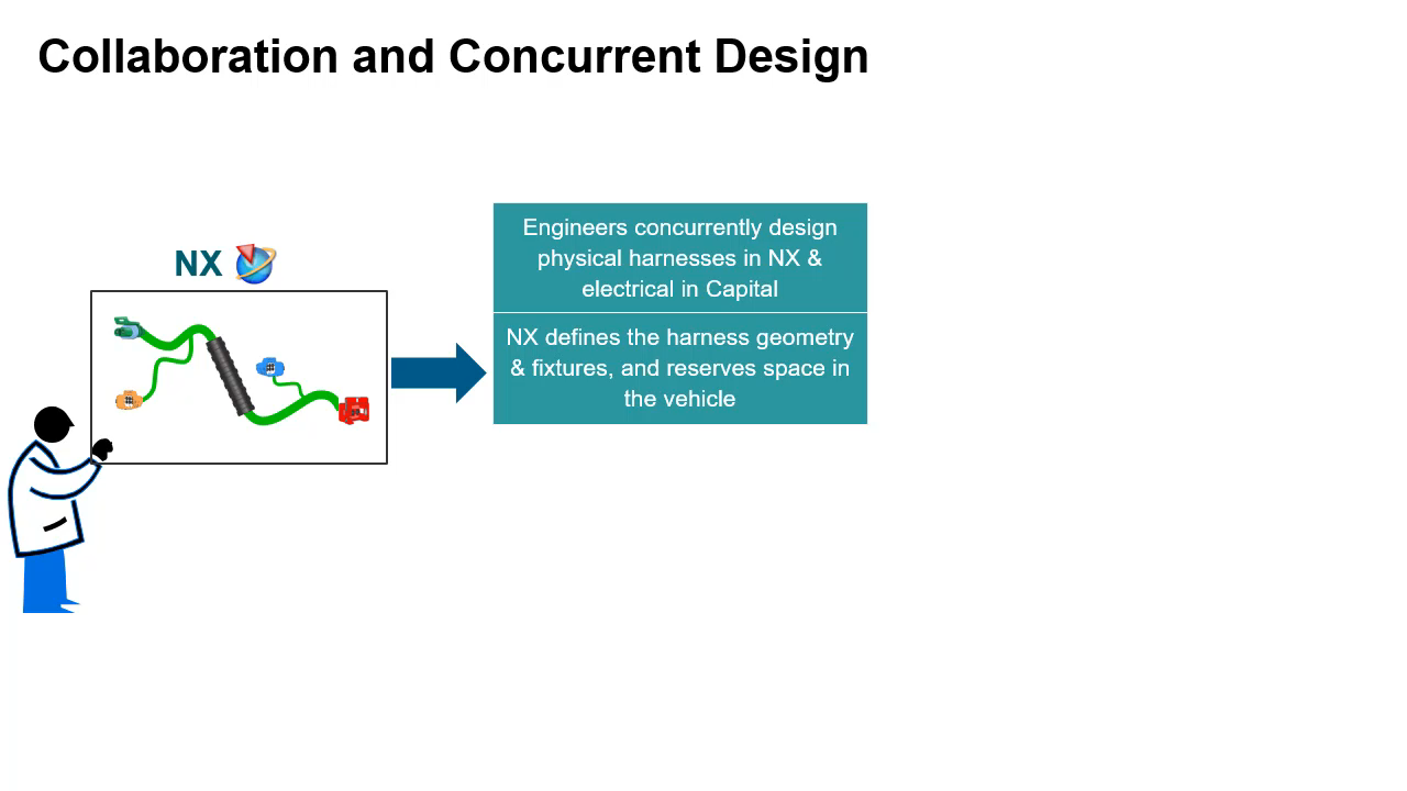 Capital HarnessXC to NX Integration - Introduction cover image