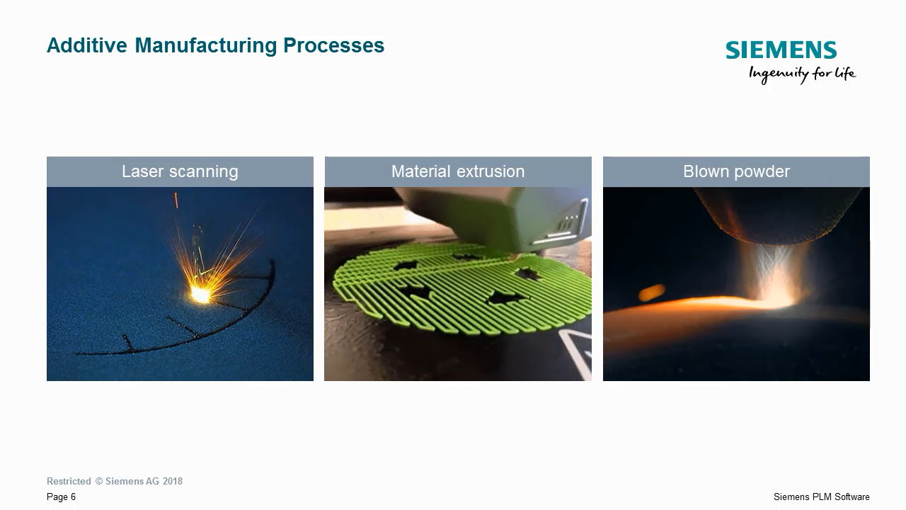 Intro to Additive Manufacturing Processes cover image