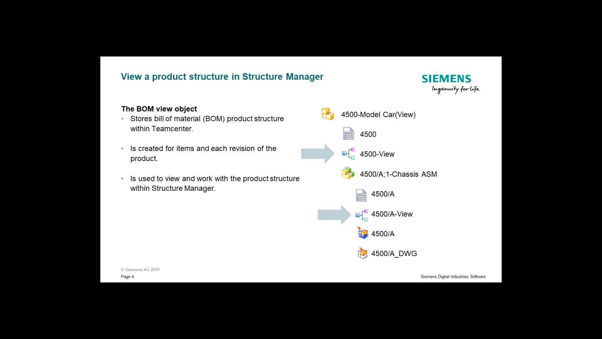 Introduction to Structure Manager cover image