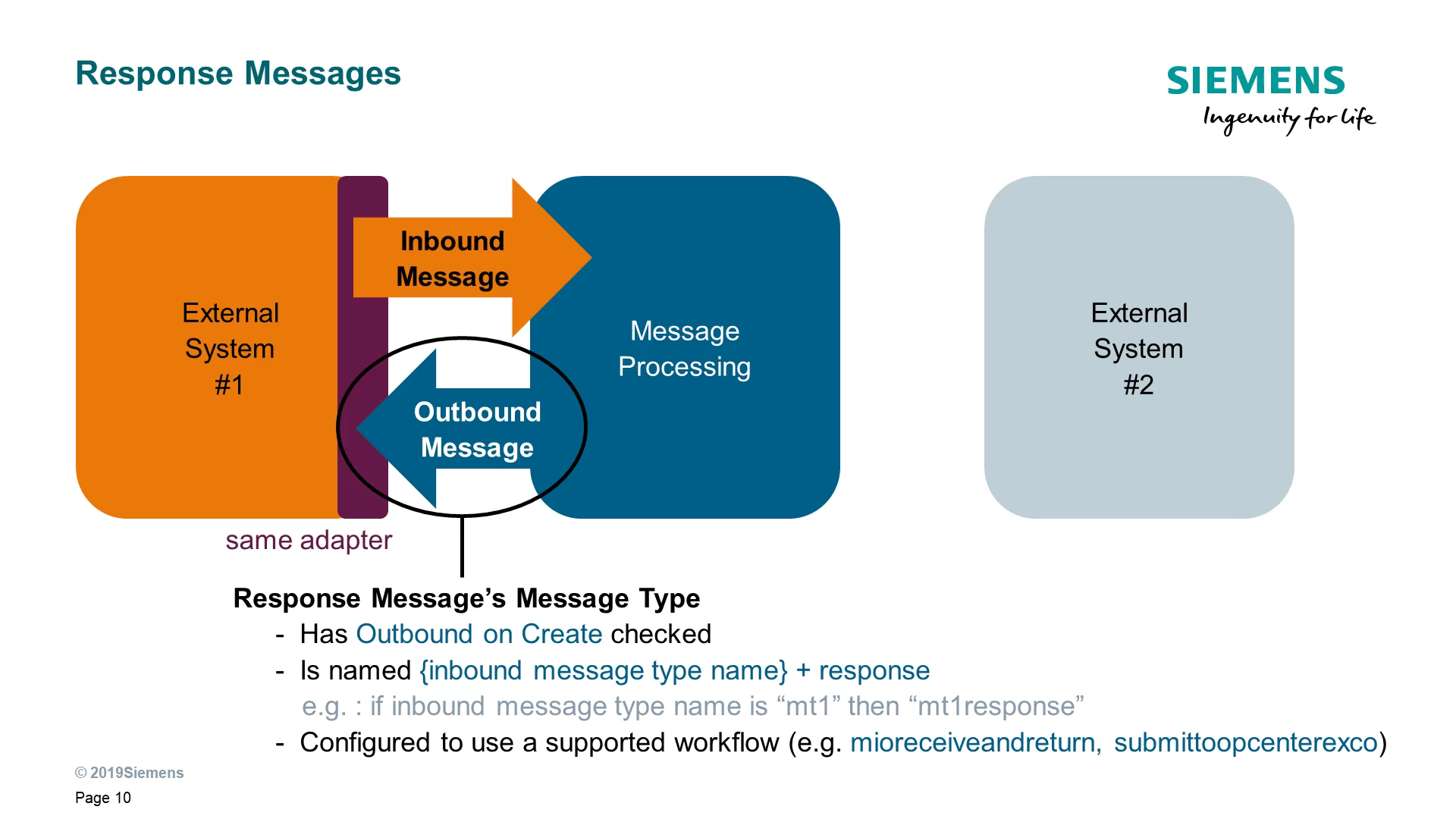 The Role of Message Channels and Types cover image