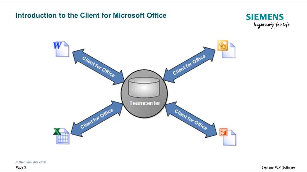 Managing Teamcenter data with Microsoft Office cover image