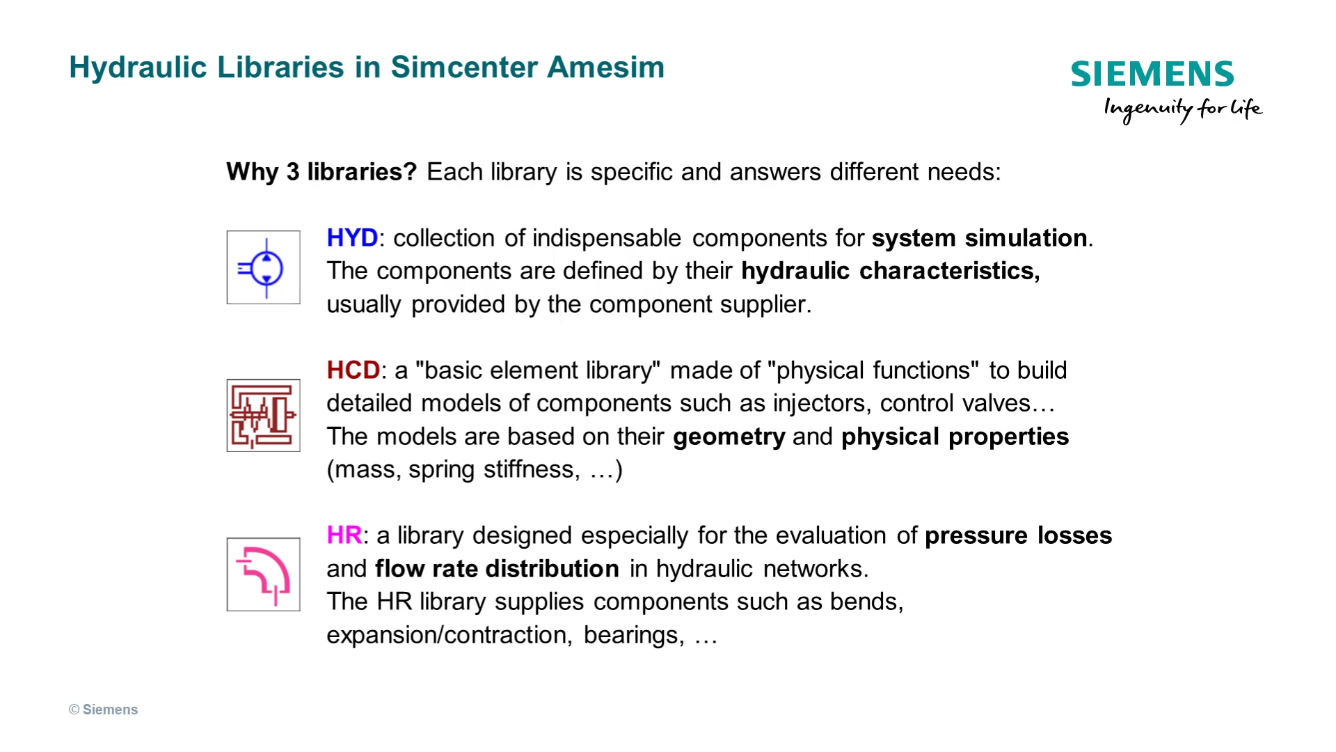 Libraries and components for hydraulic modeling cover image