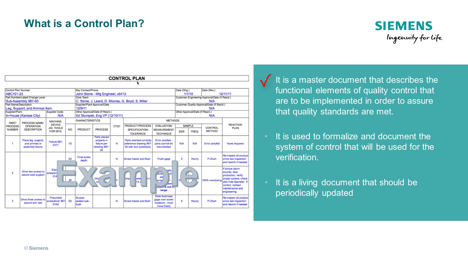 Introduction to Control and Inspection Plan cover image