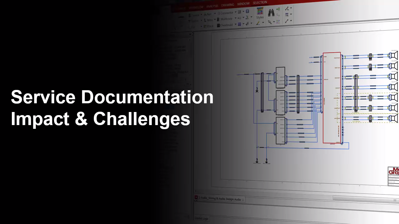 Service Documentation Impact and Challenges cover image