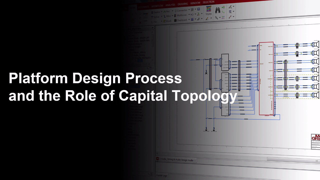 Platform Design Process and the Role of Capital Topology cover image