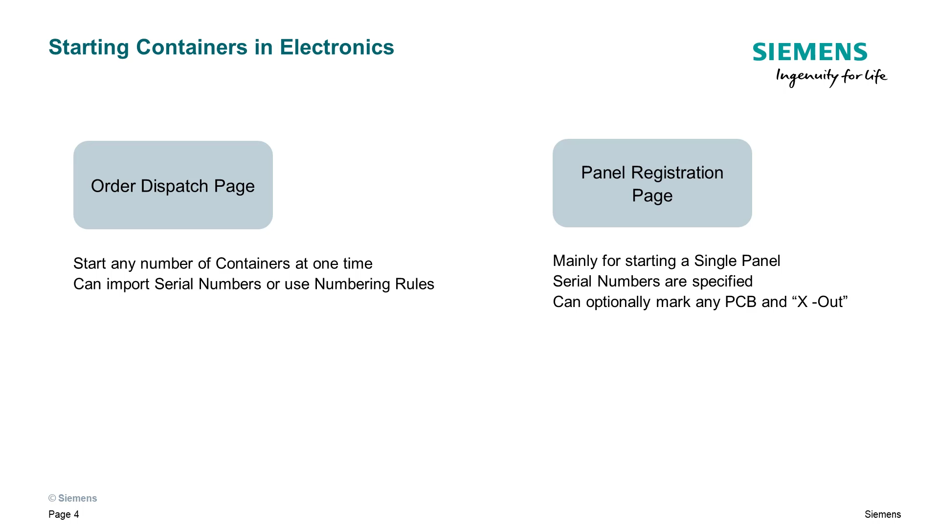 Overview of Basic Electronics Transactions cover image