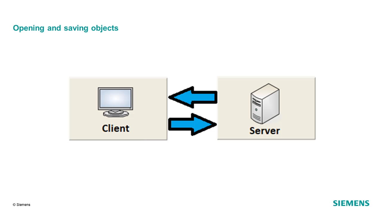Introduction to Active Workspace Integrations cover image
