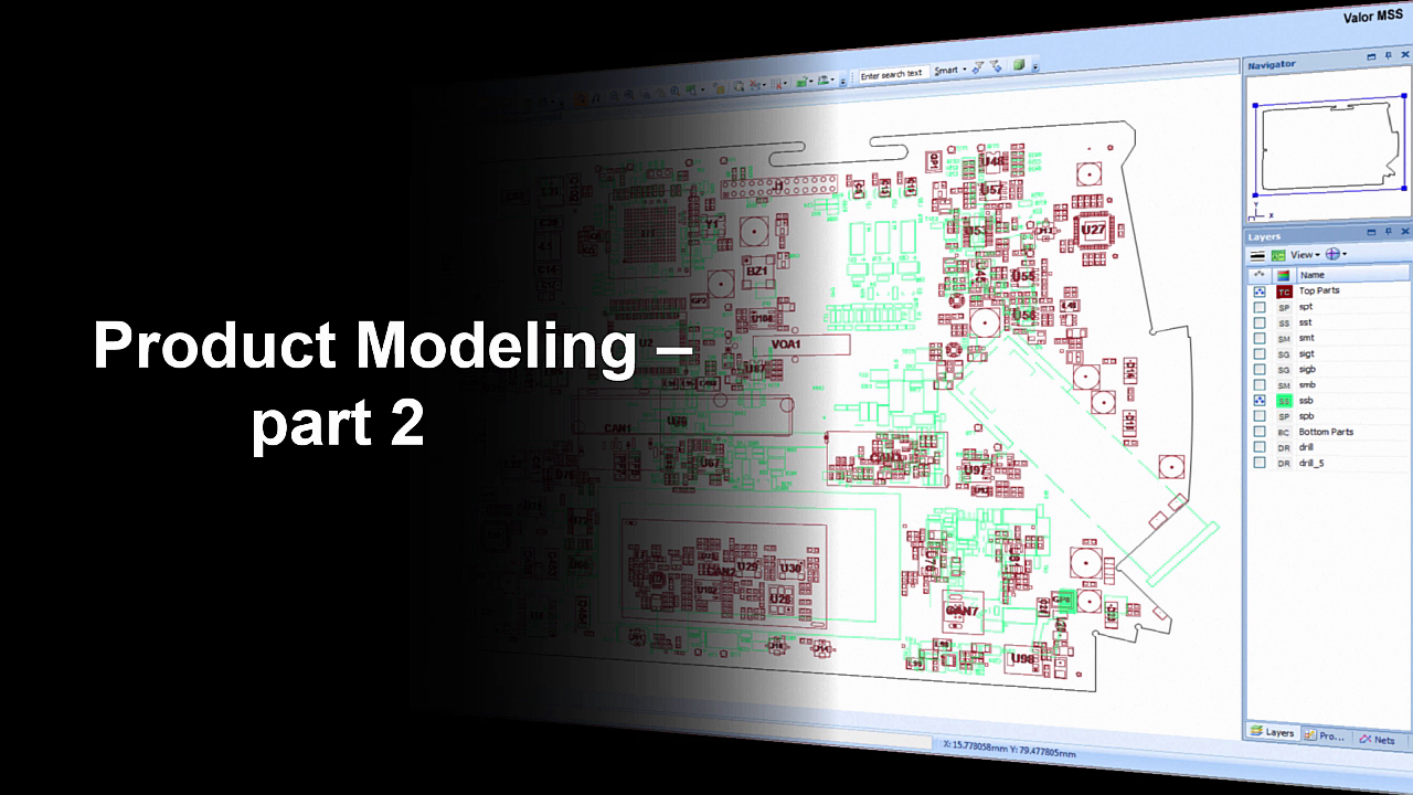 Product Modeling - Part 2 cover image