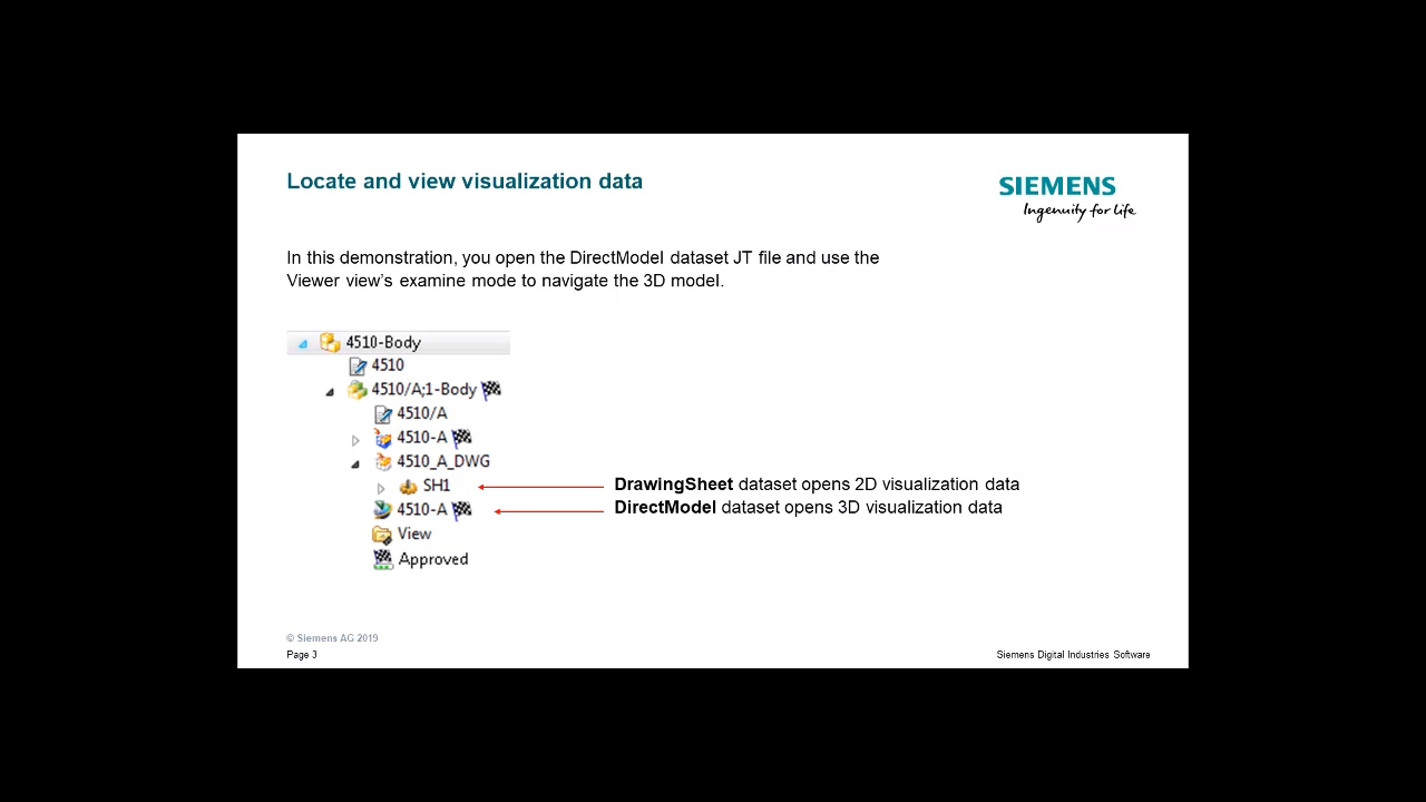 Locate and view visualization data cover image