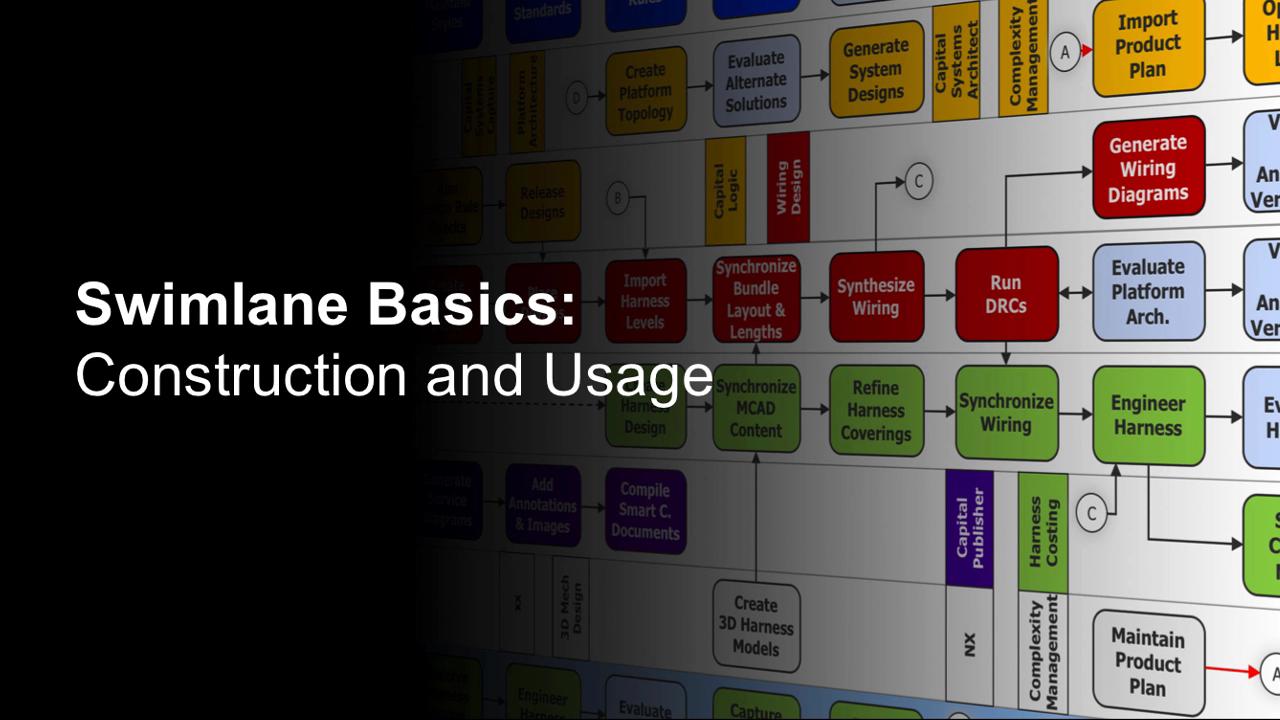 Swimlane Basics: Construction and Usage - Part 1 cover image