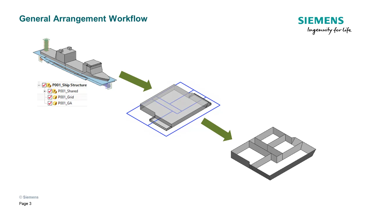 General Arrangement Workflow cover image